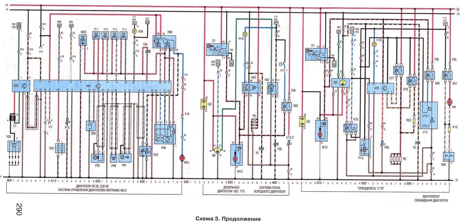 Опель синтра система охлаждения схема
